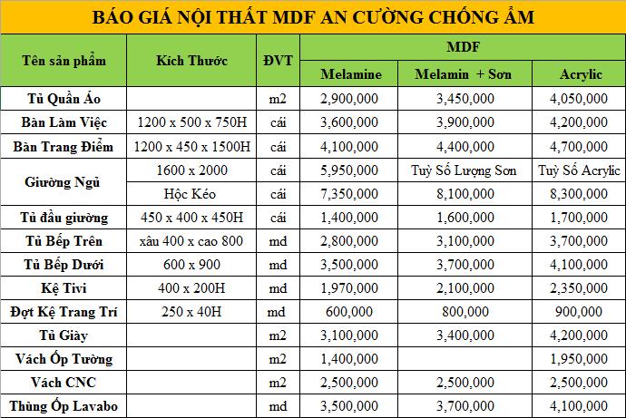 bảng báo giá nội thất gỗ MDF an cường chống ẩm hình 2