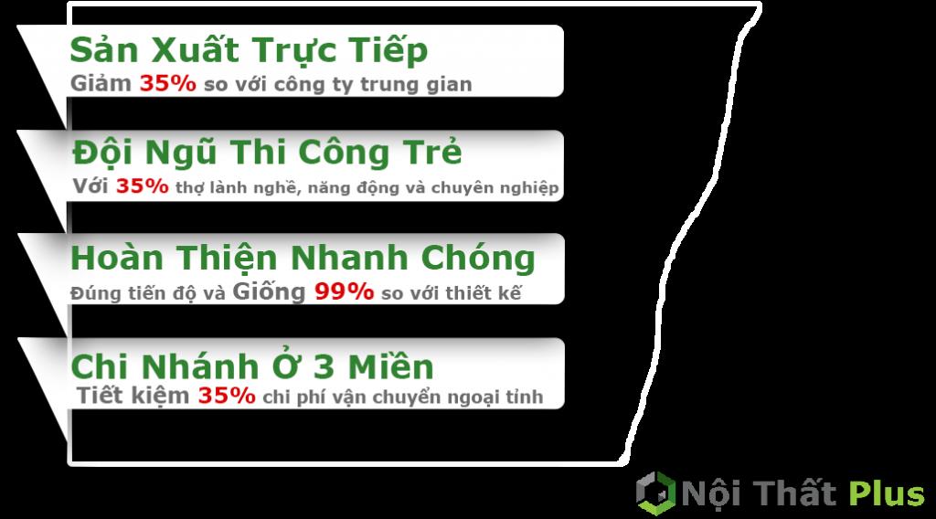 NoiThatPlus.com | Thiết Kế & Thi Công Nội Thất Chuyên Nghiệp, Trọn Gói